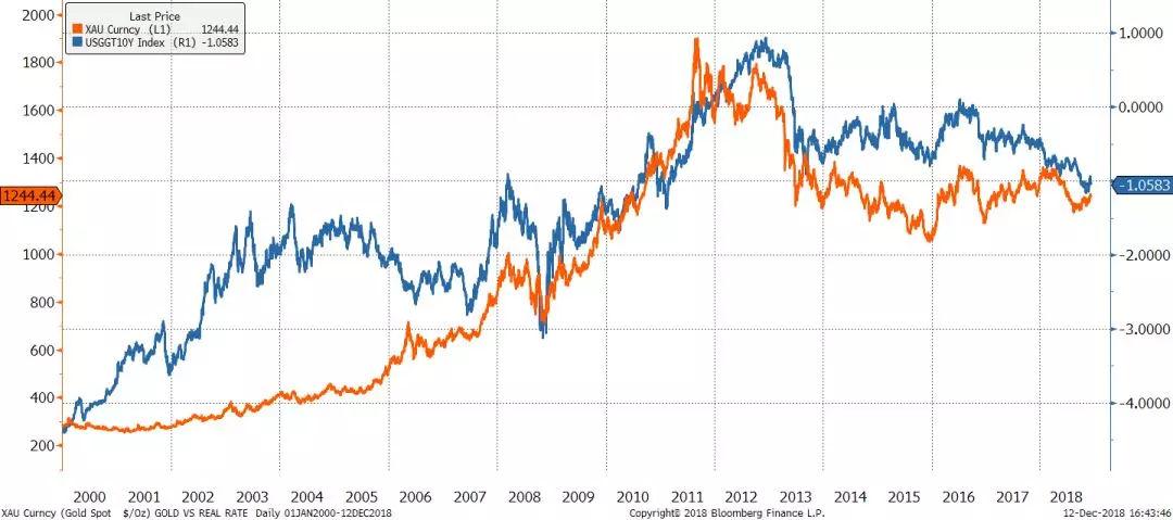 股票与黄金的区别,炒股不如炒黄金