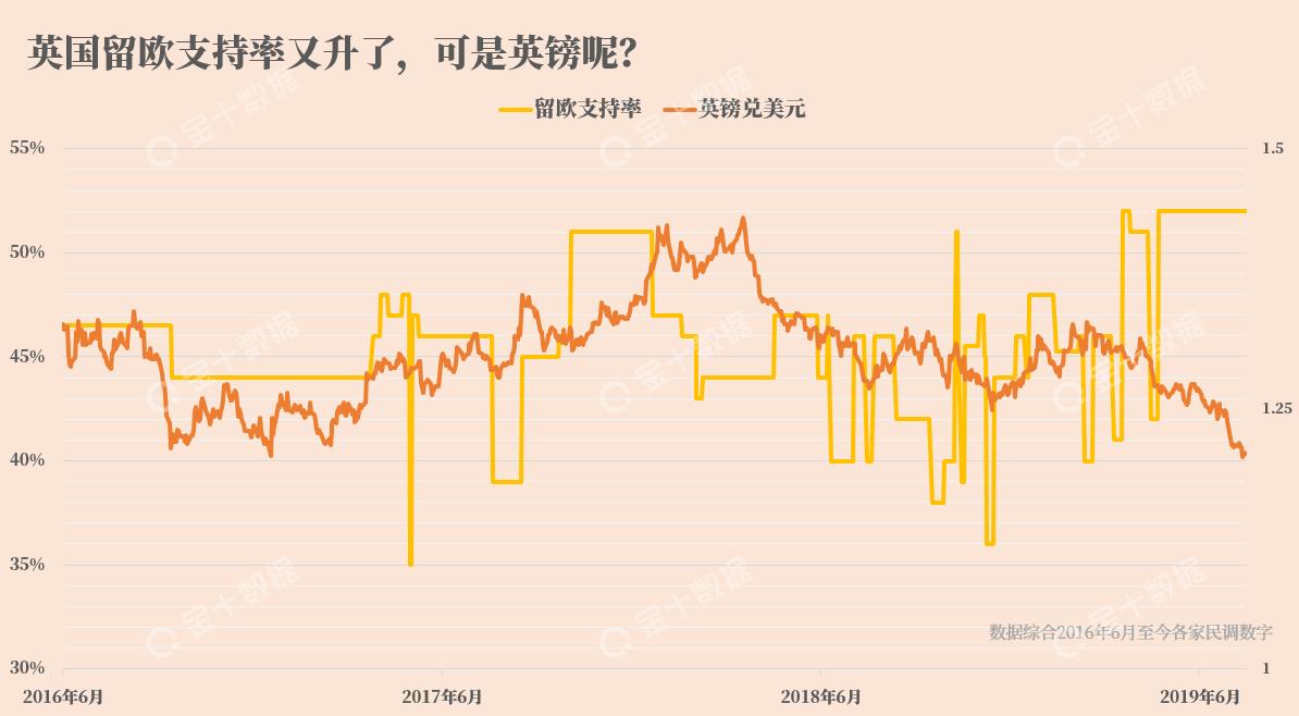 黄金价格再度失守1500!市场行情越来越诡异了