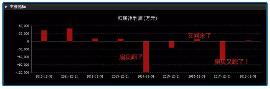 """""""股票界郭德纲""""被抓:专坑粉丝,罚 1.29 亿无所谓,毒瘤是怎么炼成的?"""