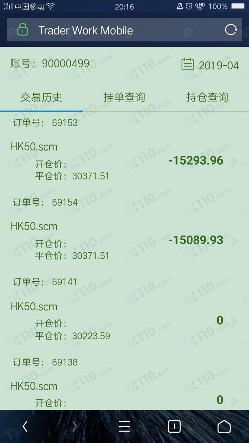 被微信网友带进SCM平台,2单非本人操作亏损20多万,剩余资金无法出金