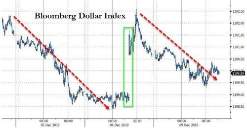 汇市暴风雨来临前――美元严阵以待、英镑气势凌人!