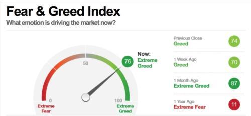 跌宕之夜!美股在震荡中创新高 A50期货急涨转跌