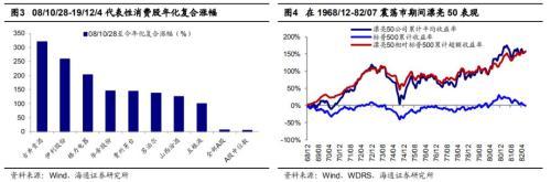 海通策略:A股也将从交易型市场逐步走向配置型 市场迎来长牛
