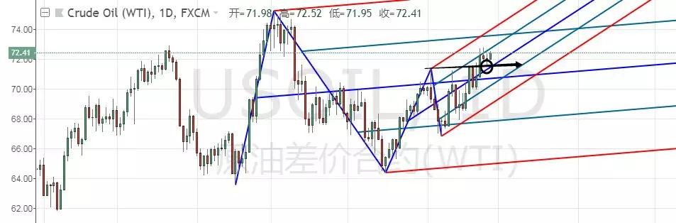 鼎诺投资:9月27日黄金外汇分析