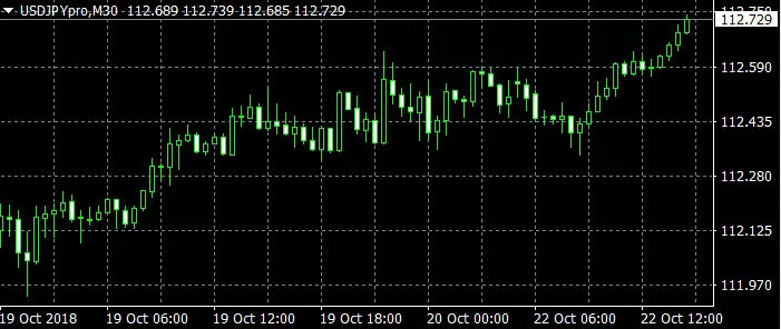 多数货币在窄幅区间交投,市场关注英退和意大利预算案