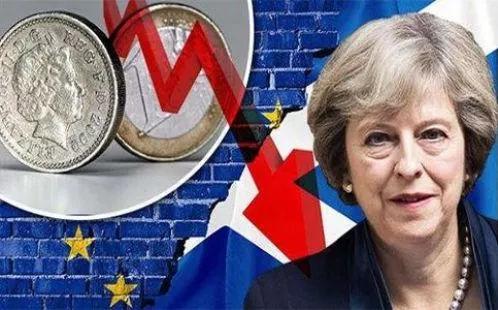 加拿大央行本周加息几成定局,英国首相或因脱欧困境下台