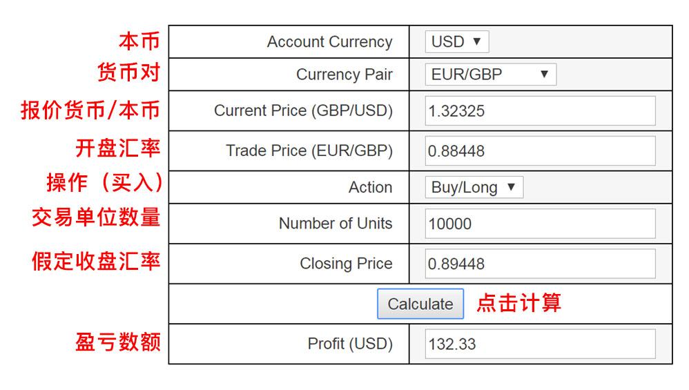 外汇交易收益计算器