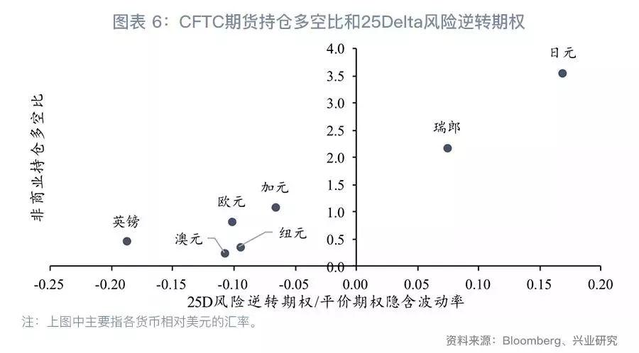 联储转向,关注黄金—G7汇率与贵金属周度观察