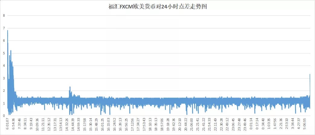 """018年11月外汇交易平台评测排名(附名单)"""""""