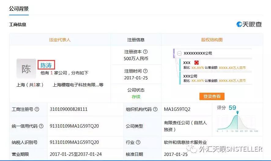 ptfx2018最新消息,ptfx外汇托管是传销吗?