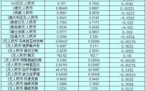 中国外汇交易中心:11月21日银行间外汇市场人民币汇率中间价
