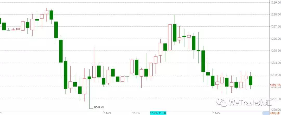 美元构筑短期顶部,德拉基发言推升美元