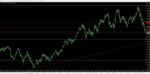 """018年11月8日外汇市场基本面分析及操作建议"""""""
