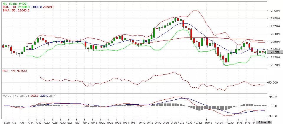【外汇汇评】11月19日全球外汇市场分析