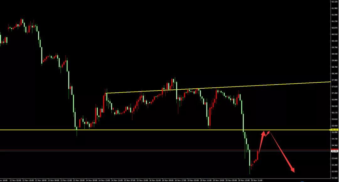 欧元兑美元下跌,受欧洲股市下滑拖累