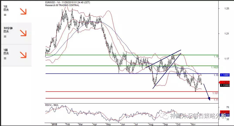 黄金短线,外汇、原油高胜算神鹰策略分析