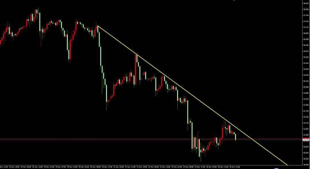 美指施压金价走弱、油价趋势继续看空