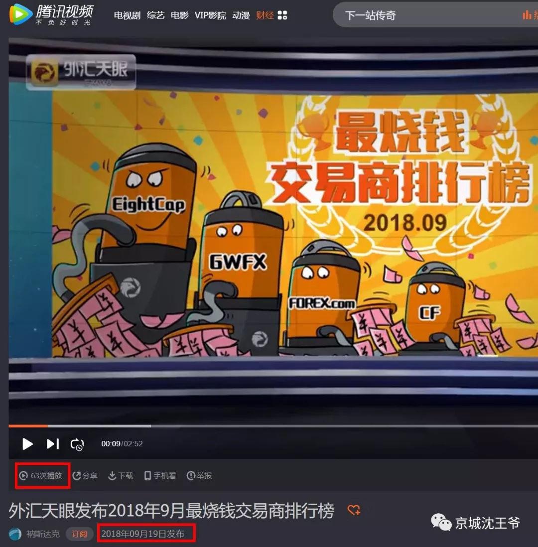 京城沈王爷:外汇天眼文章真实阅读量原来这么少!(腾讯视频实证)