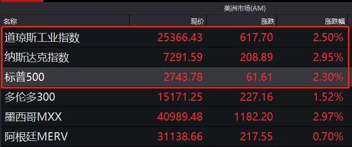美联储加息服软,美元跳水,对中国影响有多大?