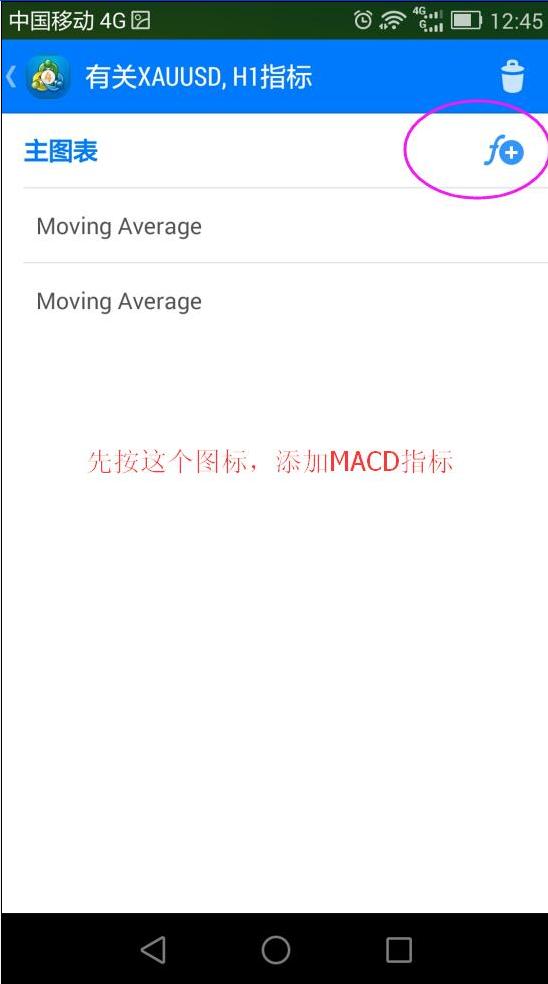 手机版MT4添加双线MACD