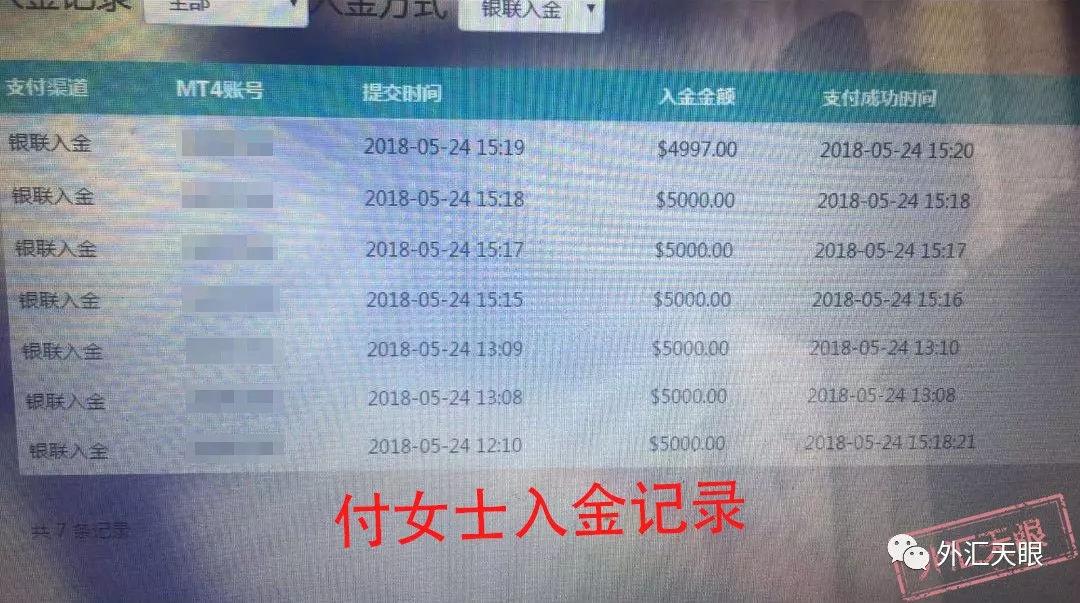 GS-Forex ·高盛国际网站关闭清算,投资者实名举报