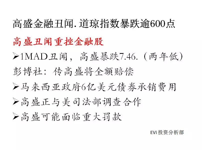 高盛涉及马来西亚国家一件贿赂丑闻,道琼斯指数惨跌