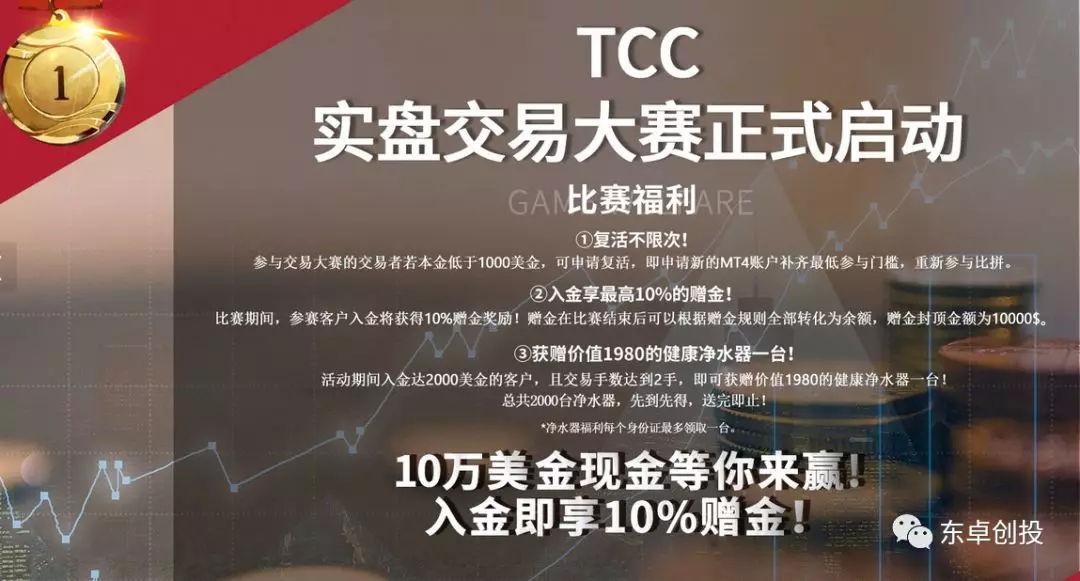 TCC外汇实盘交易大赛正式启动