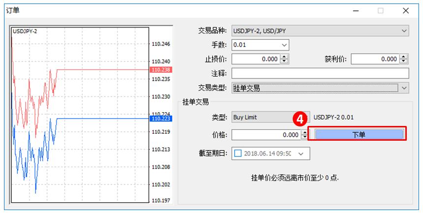 MT4软件使用教程(2),mt4如何入金下单交易