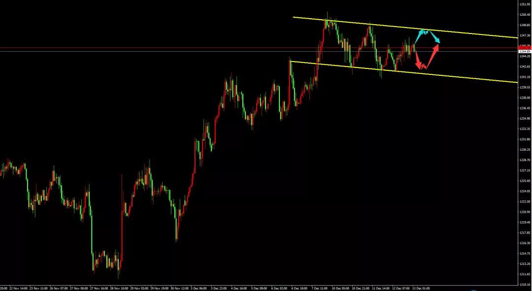 英镑与欧元走高,打压了美元、油价小幅收跌,幅低于市场预期