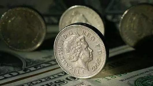 影响英镑汇率变化的经济因素有哪些?