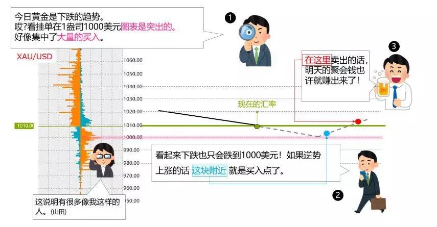 OANDA(安达)全新中文官网和OANDA Lab的数据中心