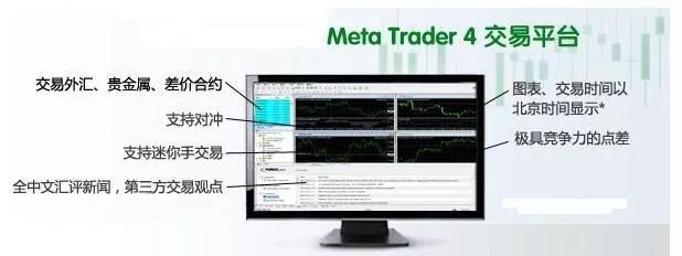 MetaTrader4是什么公司?metatrader4是骗局吗