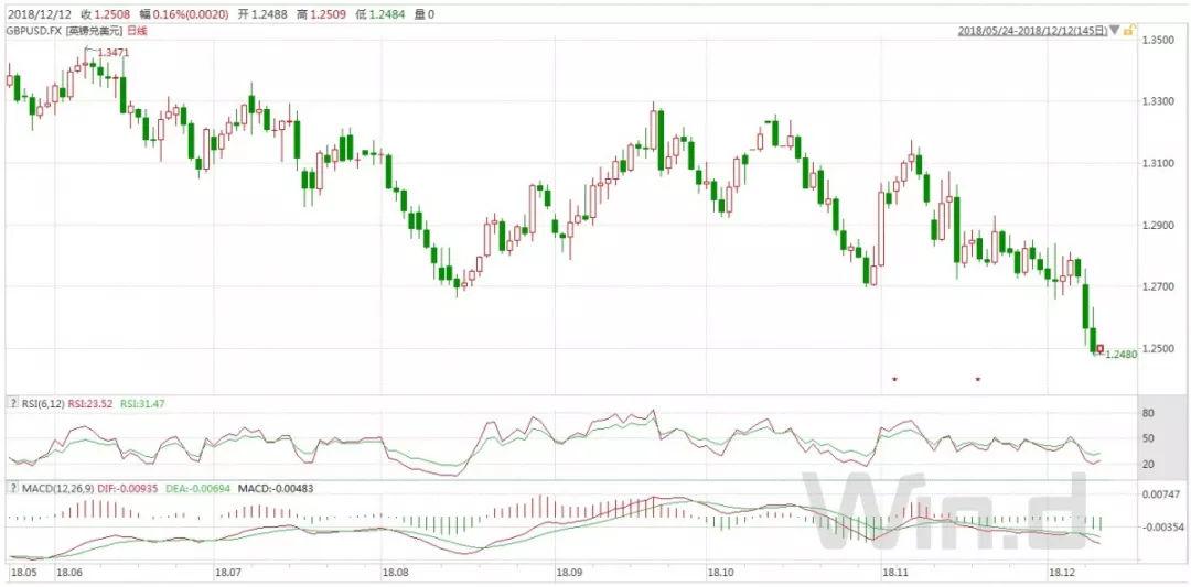 隔夜重磅事件频发但市场情绪回暖 经济数据强劲美元续涨