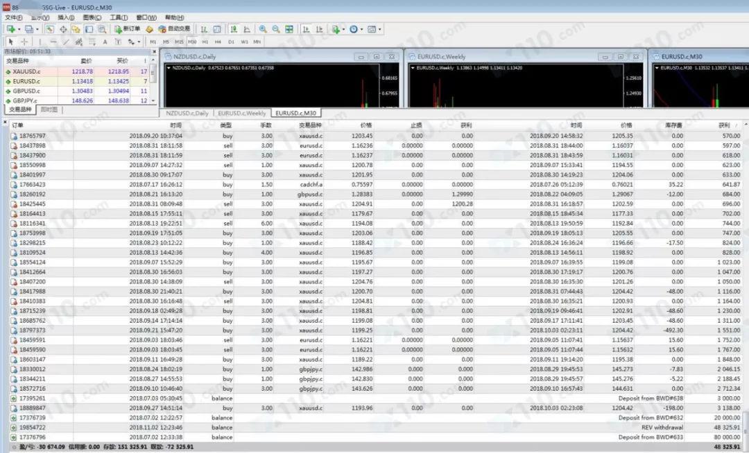 GSG Forex环球金融