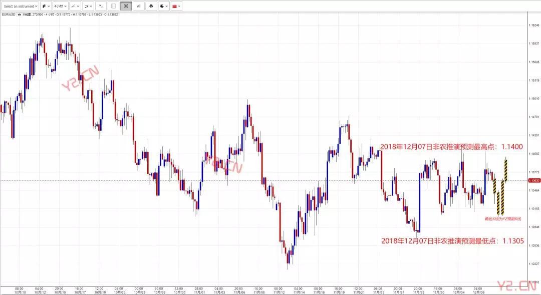 外汇论坛:美元还能强多久?