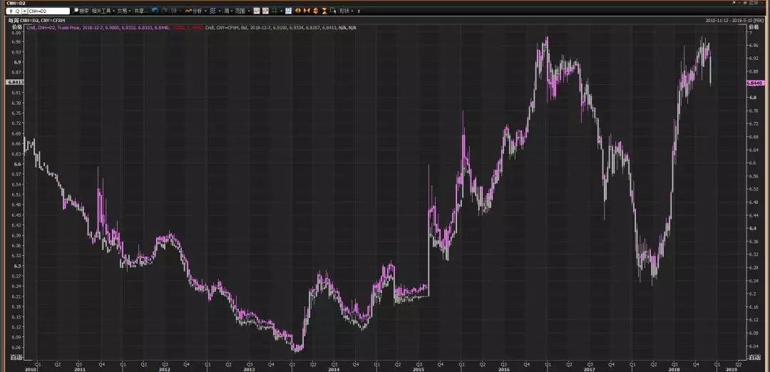 香港离岸人民币外汇市场