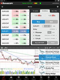 杜高斯贝(Dukascopy)JForex 外汇综合的交易工具