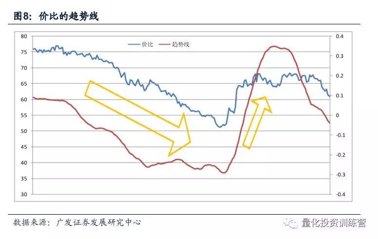 期货产业链利润 量化套利可靠性和风险