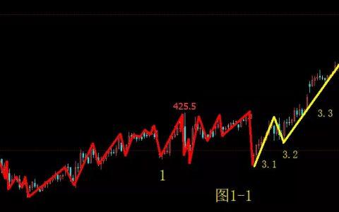 「原油市场行情」多头5浪需彻底释放,55.90酝酿做顶?