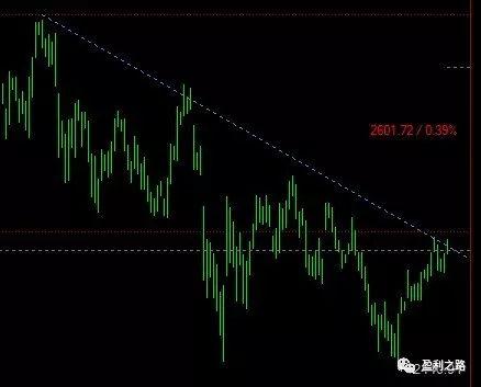 外汇逢高做空EUR系/股票注意冲高回落风险/期货反弹减弱