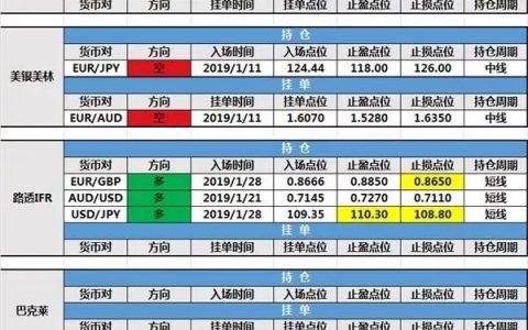 路透IFR修改美/日止盈止损及欧/镑止损