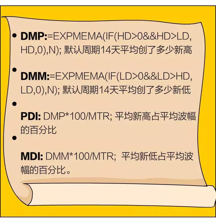 dmi指标使用技,dmi指标详解买入绝技