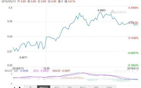 香港usdcnh人民币行情汇率