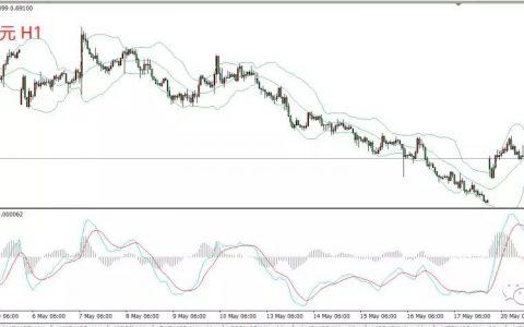 澳联储降息对澳元影响,澳元货币对下跌