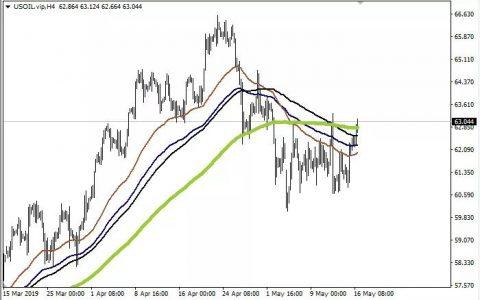 友邦外汇:英镑持续下跌,美指还在补刀