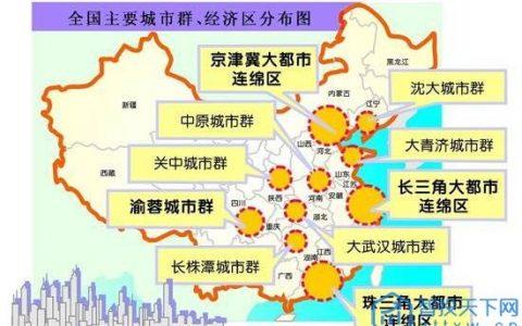 2019中国城市发展潜力排名