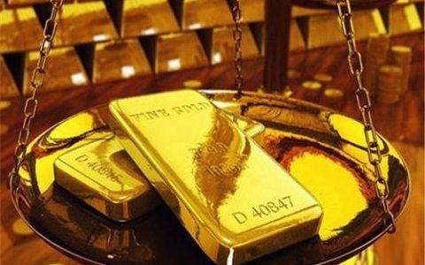 外汇黄金分割线是什么