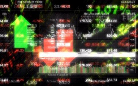 """外汇新闻:金融市场即将迎来""""暴风雨"""""""