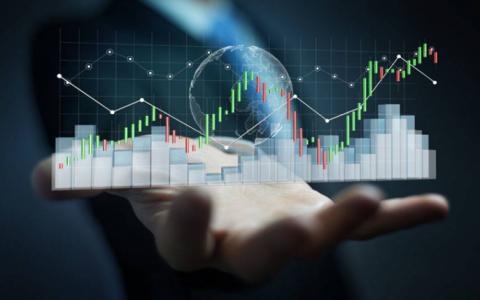 在外汇市场中必知的投资五要素