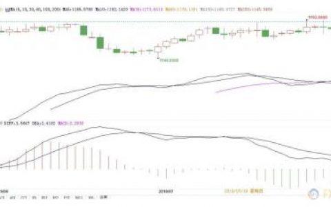 降息是向特朗普屈服?鲍威尔回怼特朗普 美元利率可降也可升!
